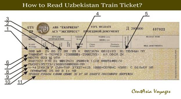 Uzbekistan train ticket